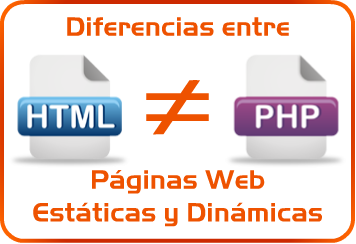 Paginas estaticas vs Dinamicas